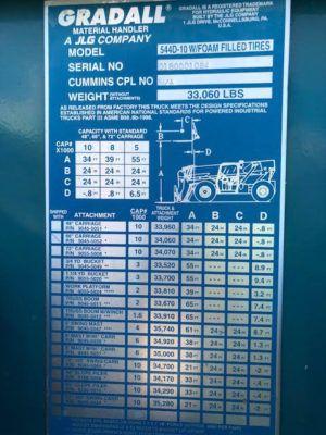 Gradall 544D-10 Reach Forklift